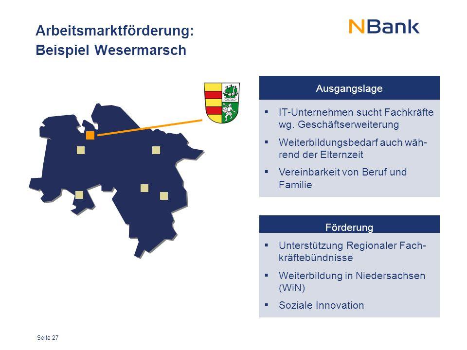 Seite 27 Arbeitsmarktförderung: Beispiel Wesermarsch  IT-Unternehmen sucht Fachkräfte wg.