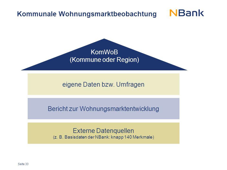 Seite 33 Kommunale Wohnungsmarktbeobachtung Bericht zur Wohnungsmarktentwicklung Externe Datenquellen (z.