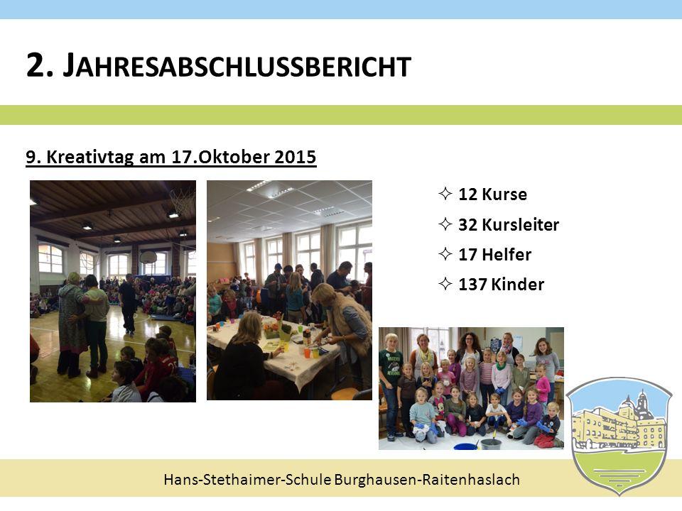 Hans-Stethaimer-Schule Burghausen-Raitenhaslach 9.