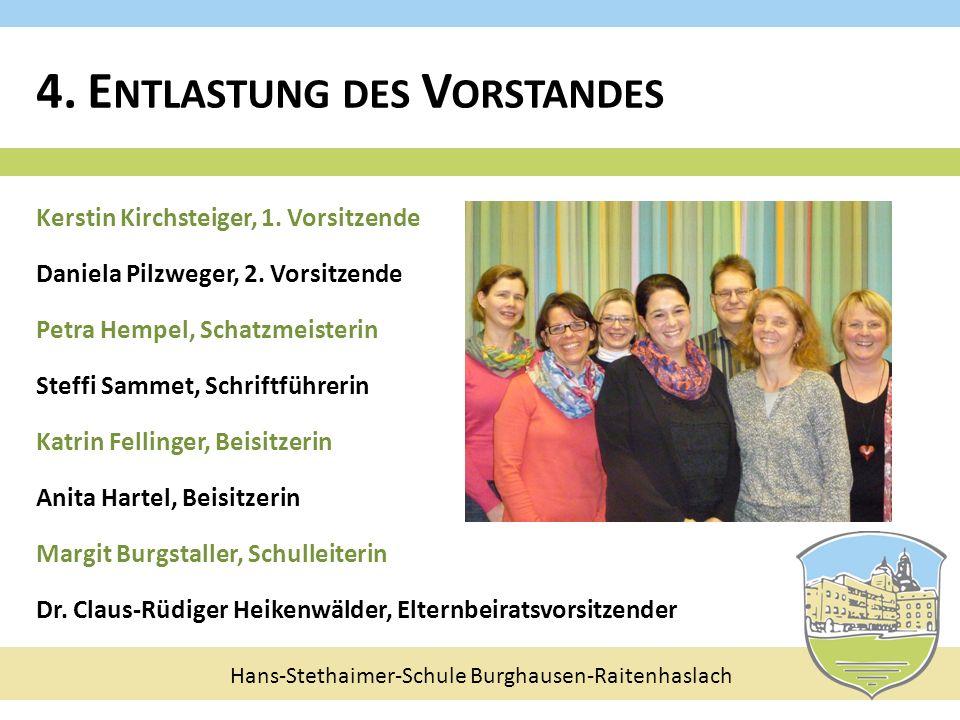 Hans-Stethaimer-Schule Burghausen-Raitenhaslach Kerstin Kirchsteiger, 1. Vorsitzende Daniela Pilzweger, 2. Vorsitzende Petra Hempel, Schatzmeisterin S