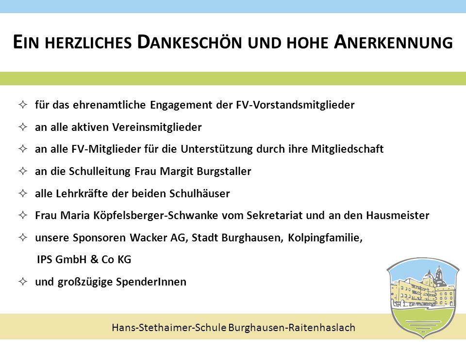 Hans-Stethaimer-Schule Burghausen-Raitenhaslach  für das ehrenamtliche Engagement der FV-Vorstandsmitglieder  an alle aktiven Vereinsmitglieder  an alle FV-Mitglieder für die Unterstützung durch ihre Mitgliedschaft  an die Schulleitung Frau Margit Burgstaller  alle Lehrkräfte der beiden Schulhäuser  Frau Maria Köpfelsberger-Schwanke vom Sekretariat und an den Hausmeister  unsere Sponsoren Wacker AG, Stadt Burghausen, Kolpingfamilie, IPS GmbH & Co KG  und großzügige SpenderInnen E IN HERZLICHES D ANKESCHÖN UND HOHE A NERKENNUNG