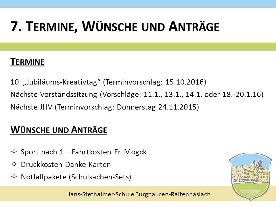 """Hans-Stethaimer-Schule Burghausen-Raitenhaslach T ERMINE 10. """"Jubiläums-Kreativtag"""" (Terminvorschlag: 15.10.2016) Nächste Vorstandssitzung (Vorschläge"""