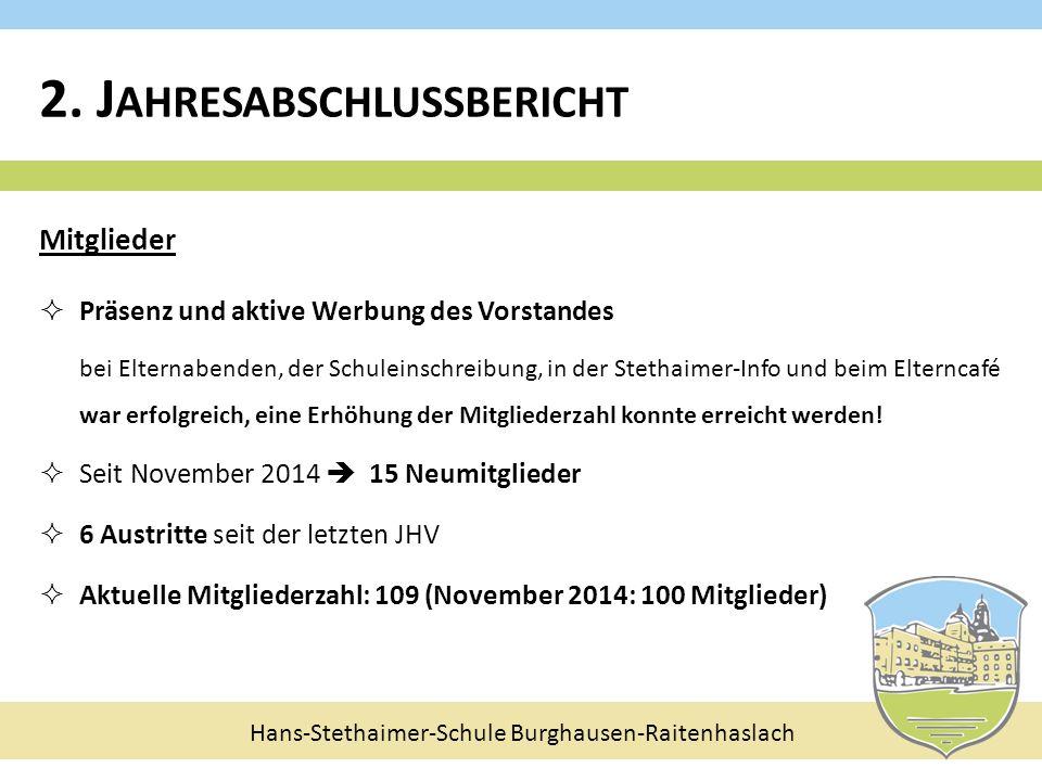 Hans-Stethaimer-Schule Burghausen-Raitenhaslach Mitglieder  Präsenz und aktive Werbung des Vorstandes bei Elternabenden, der Schuleinschreibung, in der Stethaimer-Info und beim Elterncafé war erfolgreich, eine Erhöhung der Mitgliederzahl konnte erreicht werden.