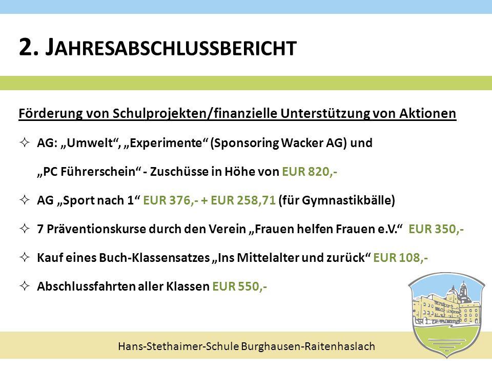 """Hans-Stethaimer-Schule Burghausen-Raitenhaslach Förderung von Schulprojekten/finanzielle Unterstützung von Aktionen  AG: """"Umwelt"""", """"Experimente"""" (Spo"""