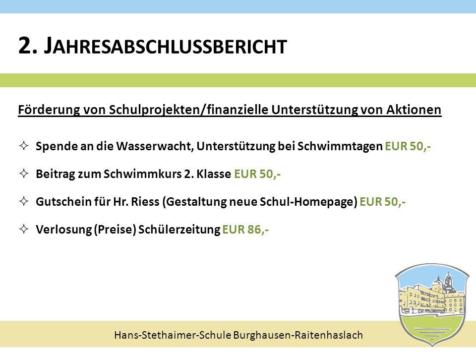 Hans-Stethaimer-Schule Burghausen-Raitenhaslach Förderung von Schulprojekten/finanzielle Unterstützung von Aktionen  Spende an die Wasserwacht, Unterstützung bei Schwimmtagen EUR 50,-  Beitrag zum Schwimmkurs 2.