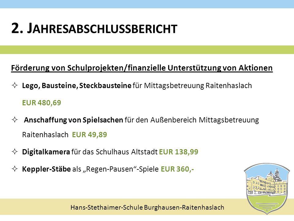 """Hans-Stethaimer-Schule Burghausen-Raitenhaslach Förderung von Schulprojekten/finanzielle Unterstützung von Aktionen  Lego, Bausteine, Steckbausteine für Mittagsbetreuung Raitenhaslach EUR 480,69  Anschaffung von Spielsachen für den Außenbereich Mittagsbetreuung Raitenhaslach EUR 49,89  Digitalkamera für das Schulhaus Altstadt EUR 138,99  Keppler-Stäbe als """"Regen-Pausen -Spiele EUR 360,- 2."""