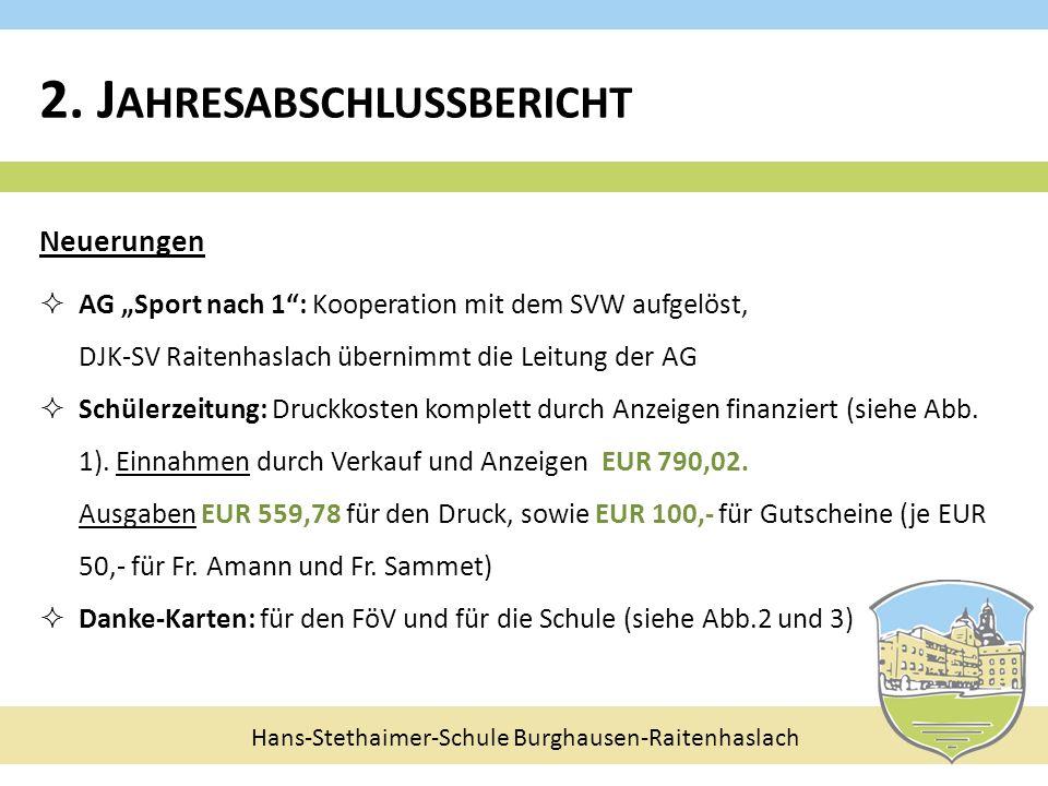 """Hans-Stethaimer-Schule Burghausen-Raitenhaslach Neuerungen  AG """"Sport nach 1 : Kooperation mit dem SVW aufgelöst, DJK-SV Raitenhaslach übernimmt die Leitung der AG  Schülerzeitung: Druckkosten komplett durch Anzeigen finanziert (siehe Abb."""