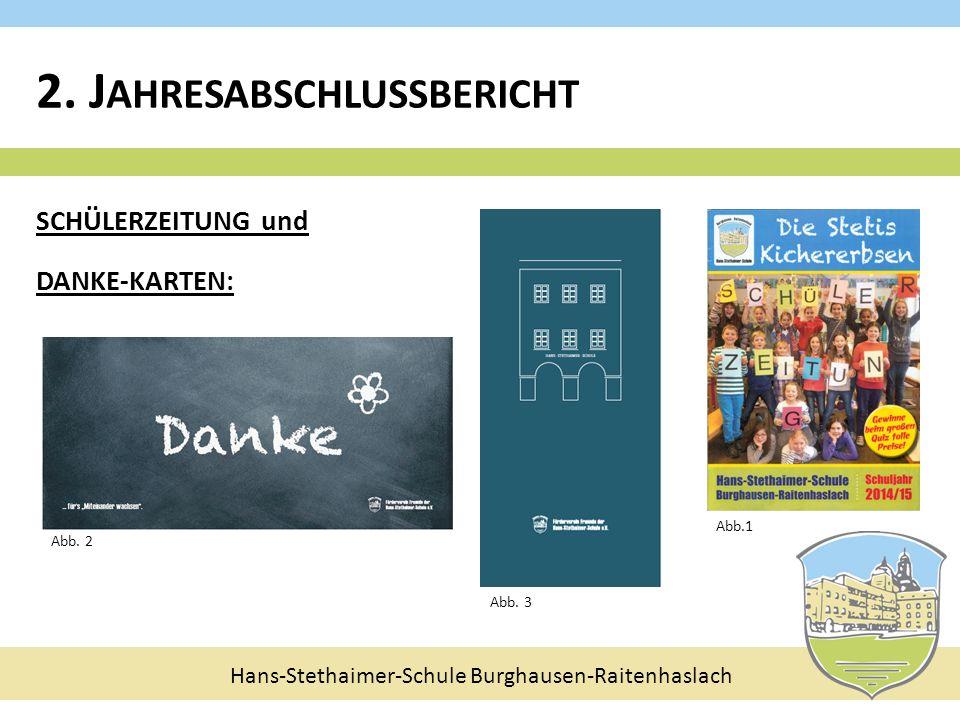 Hans-Stethaimer-Schule Burghausen-Raitenhaslach SCHÜLERZEITUNG und DANKE-KARTEN: 2. J AHRESABSCHLUSSBERICHT Abb.1 Abb. 2 Abb. 3