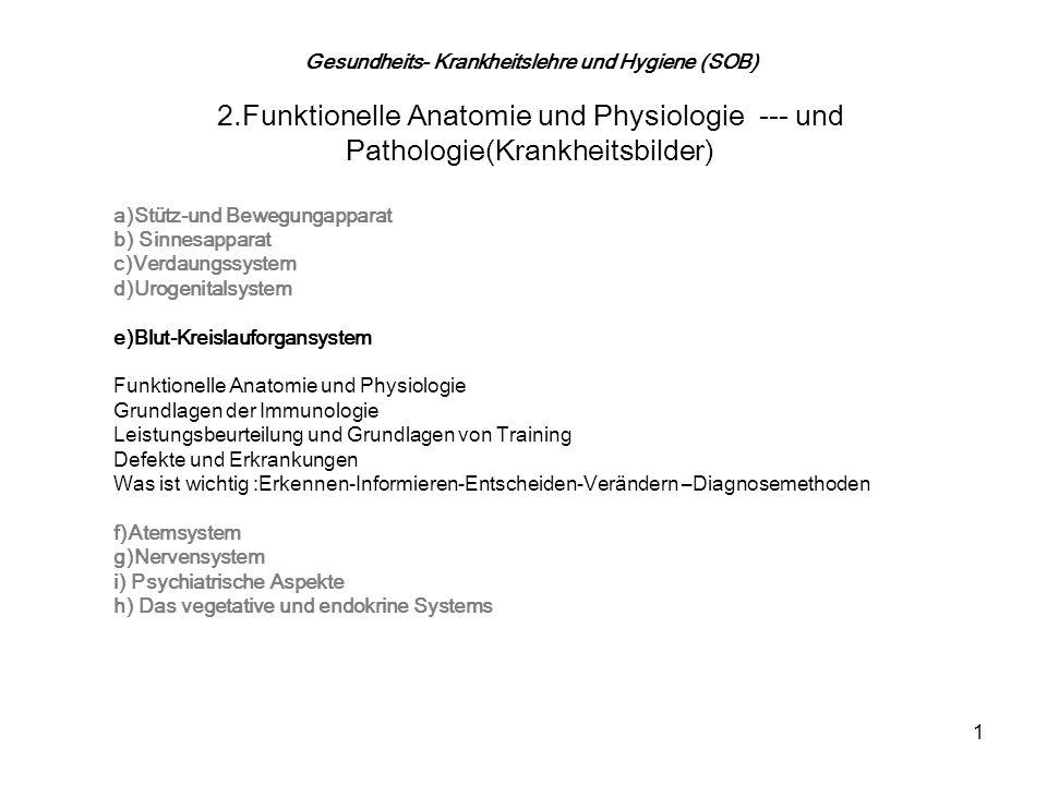 1 Gesundheits- Krankheitslehre und Hygiene (SOB) 2.Funktionelle Anatomie und Physiologie --- und Pathologie(Krankheitsbilder) a)Stütz-und Bewegungapparat b) Sinnesapparat c)Verdaungssystem d)Urogenitalsystem e)Blut-Kreislauforgansystem Funktionelle Anatomie und Physiologie Grundlagen der Immunologie Leistungsbeurteilung und Grundlagen von Training Defekte und Erkrankungen Was ist wichtig :Erkennen-Informieren-Entscheiden-Verändern –Diagnosemethoden f)Atemsystem g)Nervensystem i) Psychiatrische Aspekte h) Das vegetative und endokrine Systems