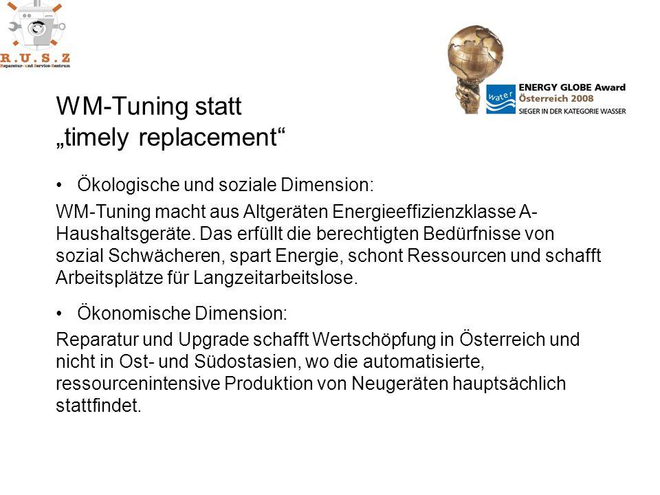 """WM-Tuning statt """"timely replacement Ökologische und soziale Dimension: WM-Tuning macht aus Altgeräten Energieeffizienzklasse A- Haushaltsgeräte."""