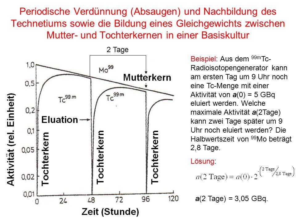 Periodische Verdünnung (Absaugen) und Nachbildung des Technetiums sowie die Bildung eines Gleichgewichts zwischen Mutter- und Tochterkernen in einer B