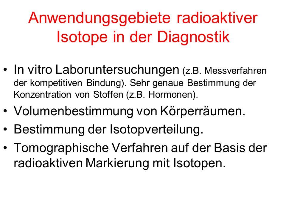 Anwendungsgebiete radioaktiver Isotope in der Diagnostik In vitro Laboruntersuchungen (z.B. Messverfahren der kompetitiven Bindung). Sehr genaue Besti