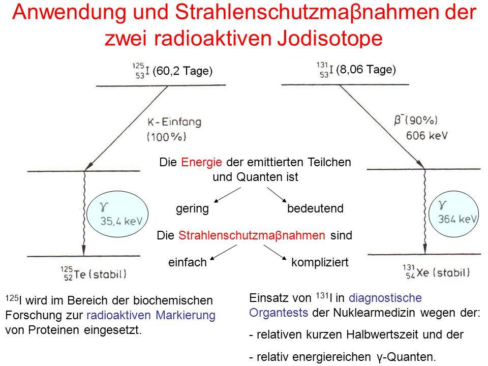 Anwendung und Strahlenschutzmaβnahmen der zwei radioaktiven Jodisotope Einsatz von 131 I in diagnostische Organtests der Nuklearmedizin wegen der: - r