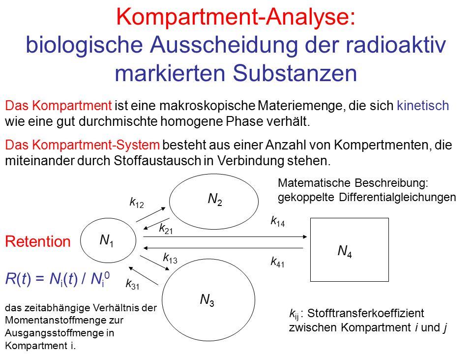 Kompartment-Analyse: biologische Ausscheidung der radioaktiv markierten Substanzen Das Kompartment ist eine makroskopische Materiemenge, die sich kine