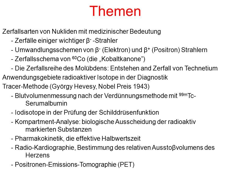 Themen Zerfallsarten von Nukliden mit medizinischer Bedeutung - Zerfälle einiger wichtiger β - -Strahler - Umwandlungsschemen von β - (Elektron) und β