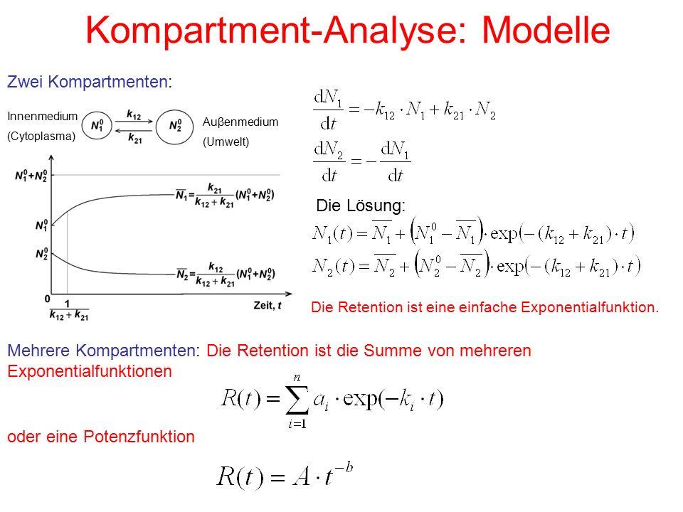 Kompartment-Analyse: Modelle Zwei Kompartmenten: Die Retention ist eine einfache Exponentialfunktion. Mehrere Kompartmenten: Die Retention ist die Sum