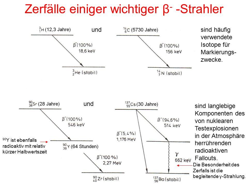 Zerfälle einiger wichtiger β - -Strahler sind häufig verwendete Isotope für Markierungs- zwecke. und sind langlebige Komponenten des von nuklearen Tes