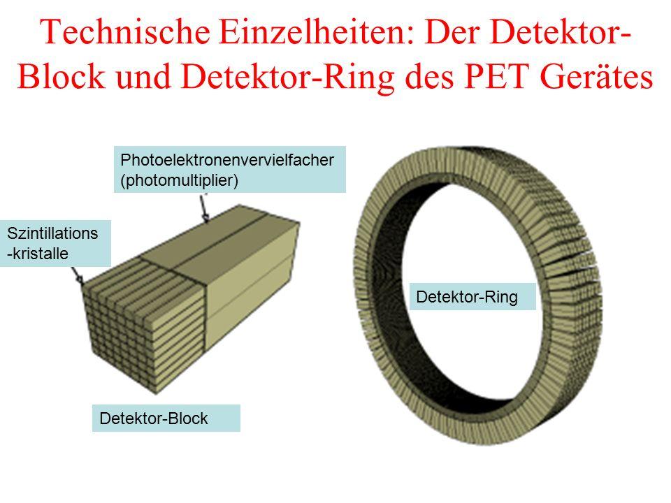 Technische Einzelheiten: Der Detektor- Block und Detektor-Ring des PET Gerätes Detektor-Block Detektor-Ring Photoelektronenvervielfacher (photomultipl