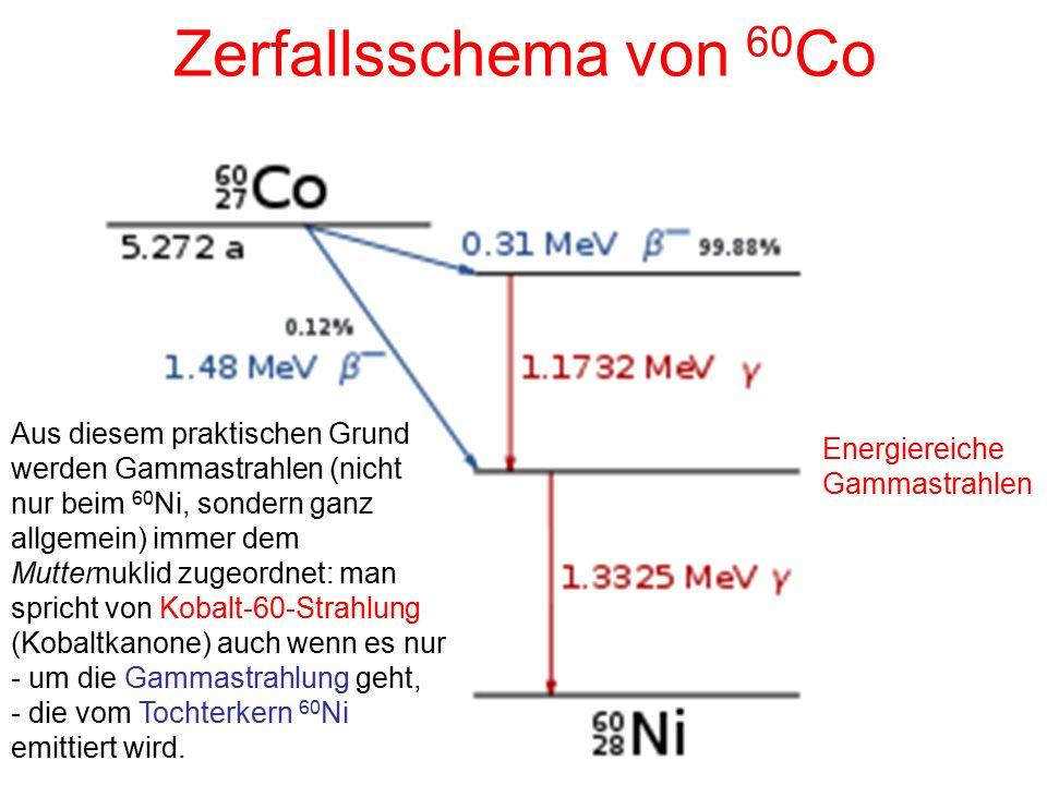 Zerfallsschema von 60 Co Energiereiche Gammastrahlen Aus diesem praktischen Grund werden Gammastrahlen (nicht nur beim 60 Ni, sondern ganz allgemein)