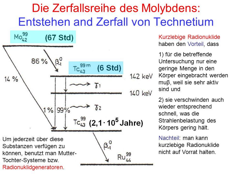 Die Zerfallsreihe des Molybdens: Entstehen and Zerfall von Technetium Kurzlebige Radionuklide haben den Vorteil, dass 1) für die betreffende Untersuch