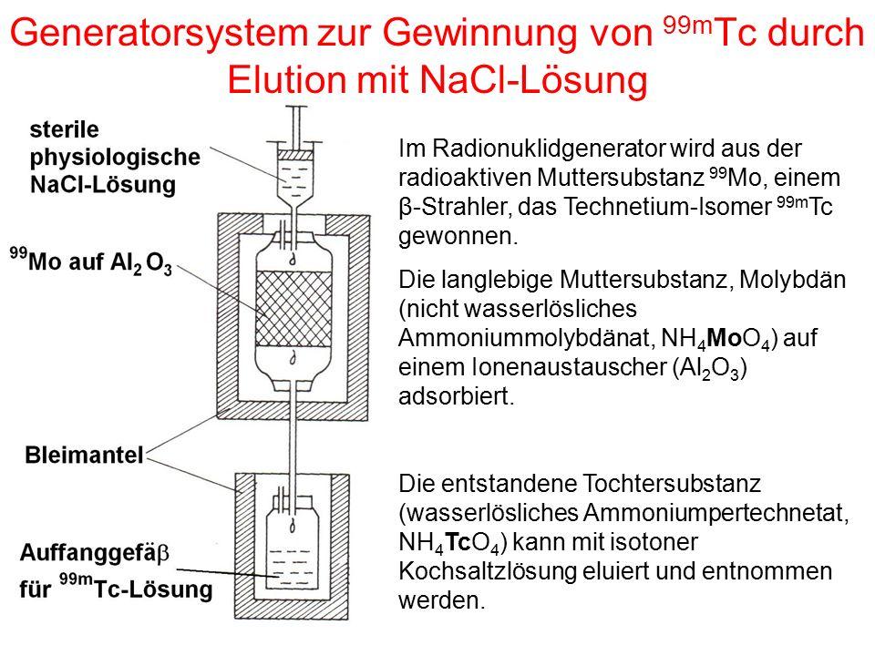 Generatorsystem zur Gewinnung von 99m Tc durch Elution mit NaCl-Lösung Im Radionuklidgenerator wird aus der radioaktiven Muttersubstanz 99 Mo, einem β
