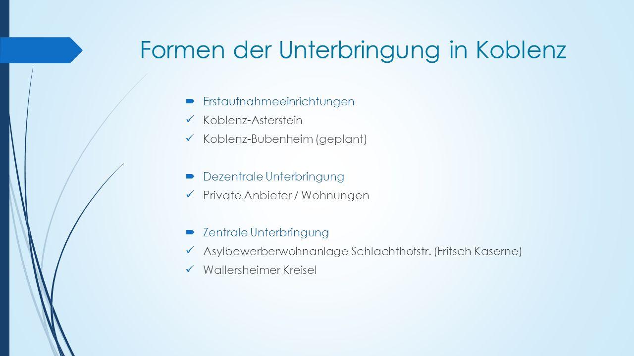 Formen der Unterbringung in Koblenz  Erstaufnahmeeinrichtungen Koblenz-Asterstein Koblenz-Bubenheim (geplant)  Dezentrale Unterbringung Private Anbi