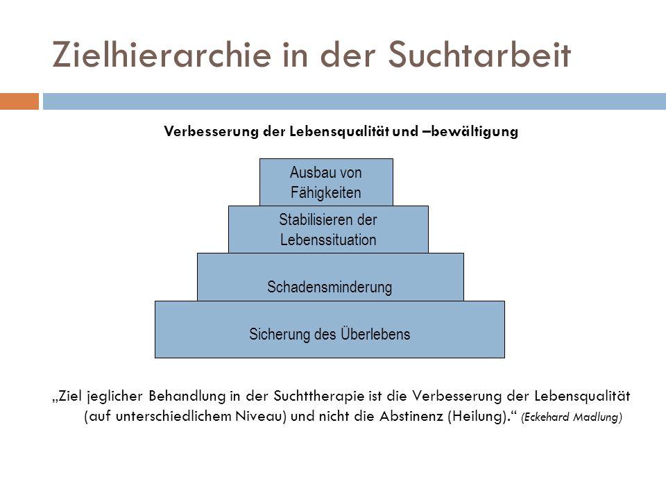 """Zielhierarchie in der Suchtarbeit Verbesserung der Lebensqualität und –bewältigung """"Ziel jeglicher Behandlung in der Suchttherapie ist die Verbesserun"""
