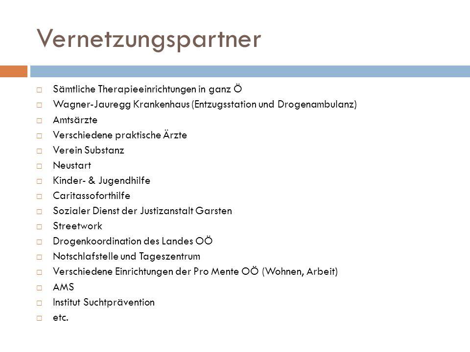 Vernetzungspartner  Sämtliche Therapieeinrichtungen in ganz Ö  Wagner-Jauregg Krankenhaus (Entzugsstation und Drogenambulanz)  Amtsärzte  Verschie
