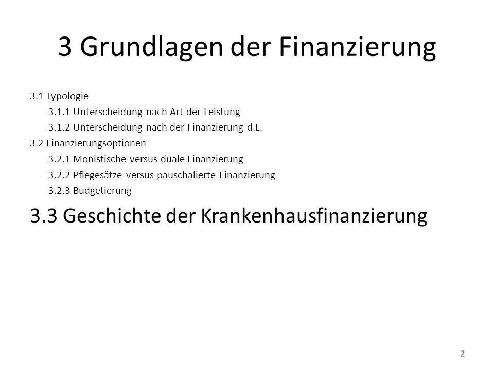 Geschichte der Krankenhausfinanzierung Überblick – Freie Krankenhausfinanzierung bis 1936 – Monistische Finanzierung von 1936 bis 1972 – Duale Krankenhausfinanzierung ab 1972 3