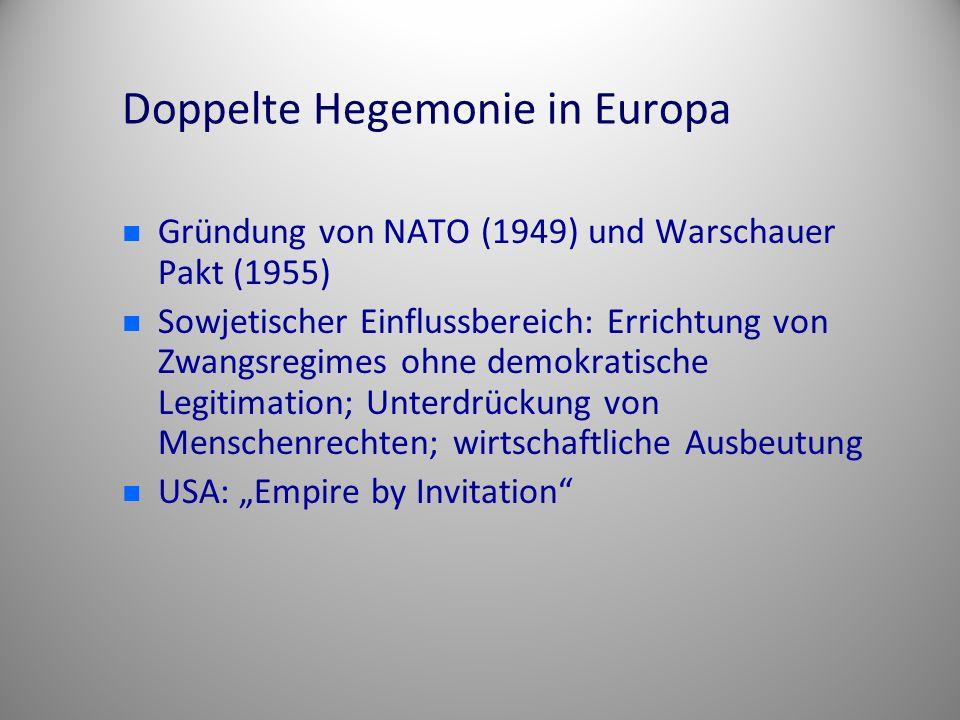 Doppelte Hegemonie in Europa Gründung von NATO (1949) und Warschauer Pakt (1955) Sowjetischer Einflussbereich: Errichtung von Zwangsregimes ohne demok