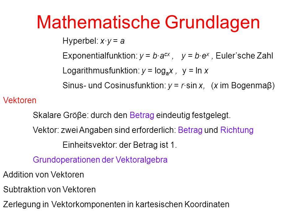 Mathematische Grundlagen Hyperbel: x·y = a Exponentialfunktion: y = b·a cx,y = b·e x, Euler'sche Zahl Logarithmusfunktion: y = log a x, y = ln x Sinus