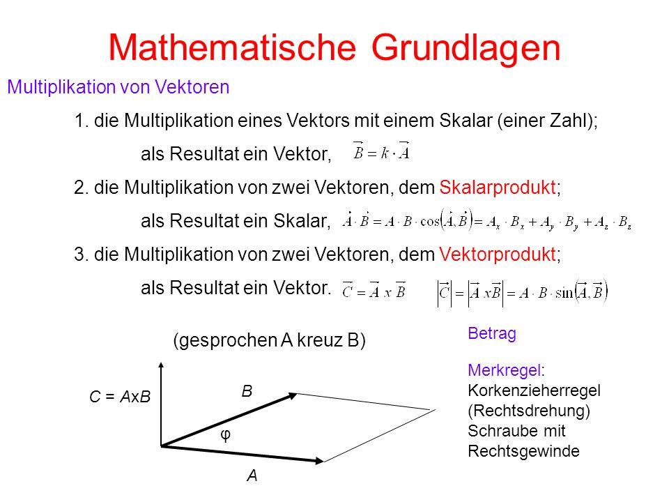 Mathematische Grundlagen Multiplikation von Vektoren 1. die Multiplikation eines Vektors mit einem Skalar (einer Zahl); als Resultat ein Vektor, 2. di