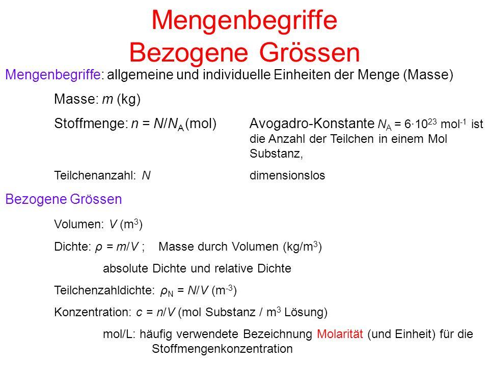 Mengenbegriffe Bezogene Grössen Mengenbegriffe: allgemeine und individuelle Einheiten der Menge (Masse) Masse: m (kg) Stoffmenge: n = N/N A (mol)Avoga