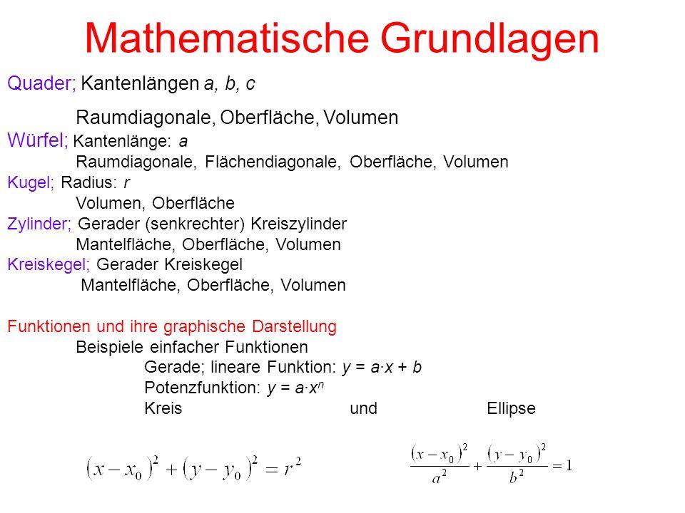 Mathematische Grundlagen Quader; Kantenlängen a, b, c Raumdiagonale, Oberfläche, Volumen Würfel; Kantenlänge: a Raumdiagonale, Flächendiagonale, Oberf