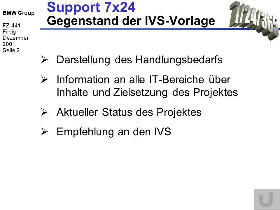 BMW Group FZ-441 Filbig Dezember 2001 Seite 2 Support 7x24 Gegenstand der IVS-Vorlage  Darstellung des Handlungsbedarfs  Information an alle IT-Bere