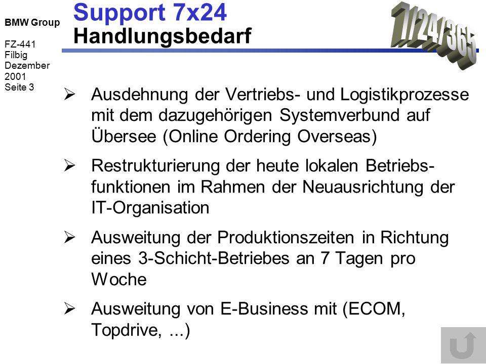BMW Group FZ-441 Filbig Dezember 2001 Seite 3 Support 7x24 Handlungsbedarf  Ausdehnung der Vertriebs- und Logistikprozesse mit dem dazugehörigen Syst