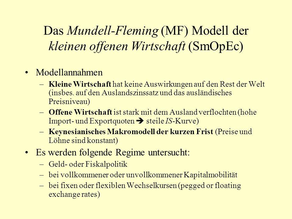 Das Mundell-Fleming (MF) Modell der kleinen offenen Wirtschaft (SmOpEc) Modellannahmen –Kleine Wirtschaft hat keine Auswirkungen auf den Rest der Welt