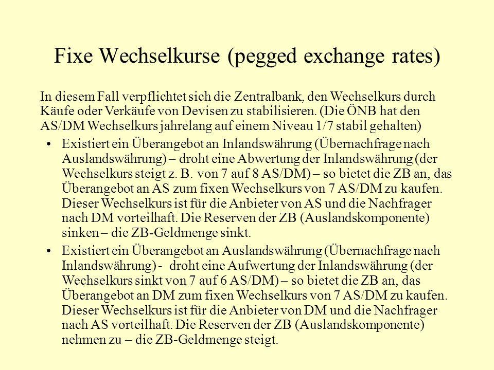 Fixe Wechselkurse (pegged exchange rates) In diesem Fall verpflichtet sich die Zentralbank, den Wechselkurs durch Käufe oder Verkäufe von Devisen zu s