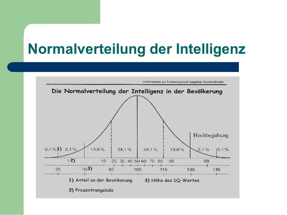 Normalverteilung der Intelligenz
