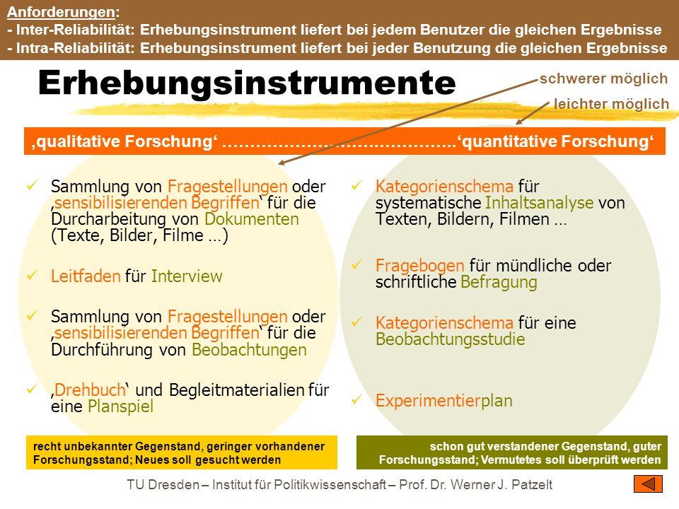 TU Dresden – Institut für Politikwissenschaft – Prof. Dr. Werner J. Patzelt Erhebungsinstrumente Sammlung von Fragestellungen oder 'sensibilisierenden
