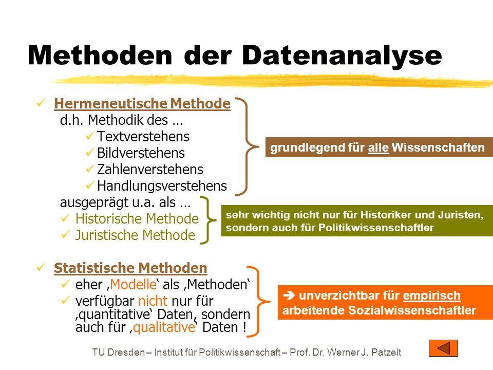 TU Dresden – Institut für Politikwissenschaft – Prof. Dr. Werner J. Patzelt Methoden der Datenanalyse Hermeneutische Methode d.h. Methodik des … Textv