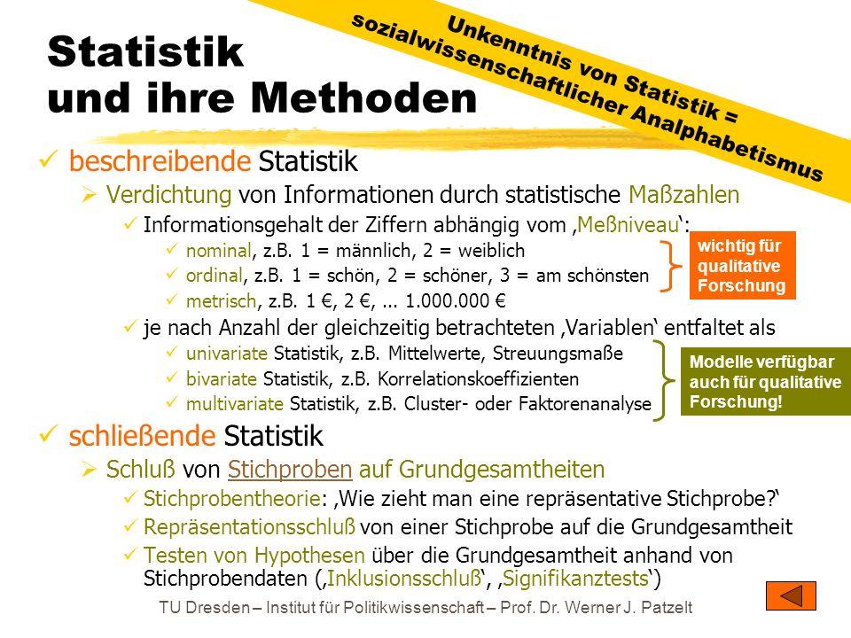 TU Dresden – Institut für Politikwissenschaft – Prof. Dr. Werner J. Patzelt Statistik und ihre Methoden beschreibende Statistik  Verdichtung von Info