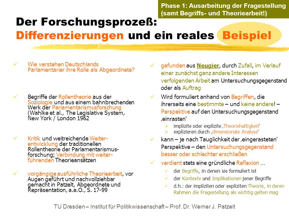 TU Dresden – Institut für Politikwissenschaft – Prof. Dr. Werner J. Patzelt Der Forschungsprozeß: Differenzierungen und ein reales Beispiel Wie verste