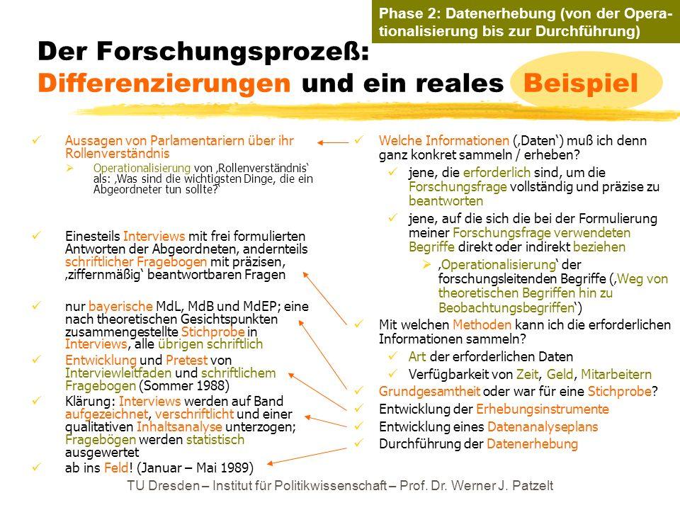 TU Dresden – Institut für Politikwissenschaft – Prof. Dr. Werner J. Patzelt Der Forschungsprozeß: Differenzierungen und ein reales Beispiel Aussagen v