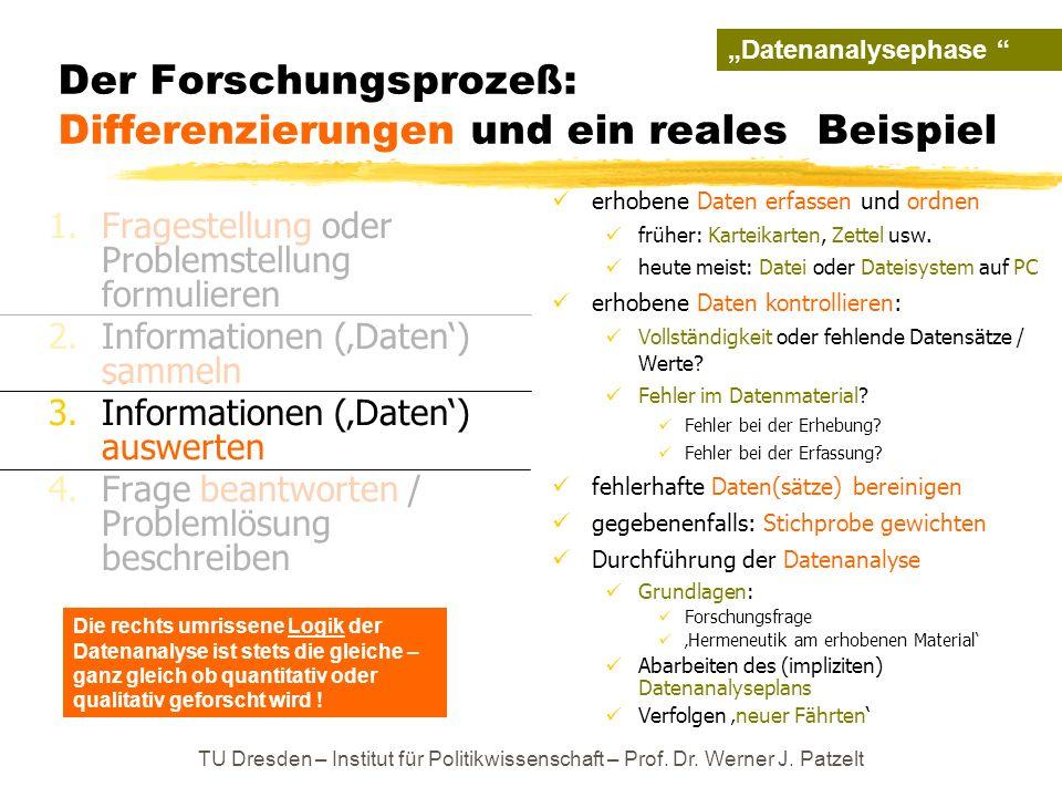 TU Dresden – Institut für Politikwissenschaft – Prof. Dr. Werner J. Patzelt Der Forschungsprozeß: Differenzierungen und ein reales Beispiel 1.Frageste