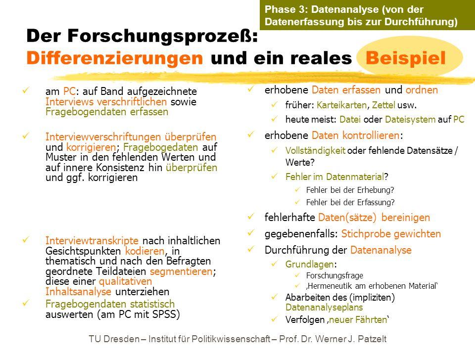 TU Dresden – Institut für Politikwissenschaft – Prof. Dr. Werner J. Patzelt Der Forschungsprozeß: Differenzierungen und ein reales Beispiel am PC: auf