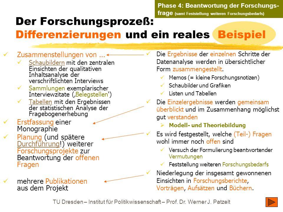 TU Dresden – Institut für Politikwissenschaft – Prof. Dr. Werner J. Patzelt Der Forschungsprozeß: Differenzierungen und ein reales Beispiel Zusammenst