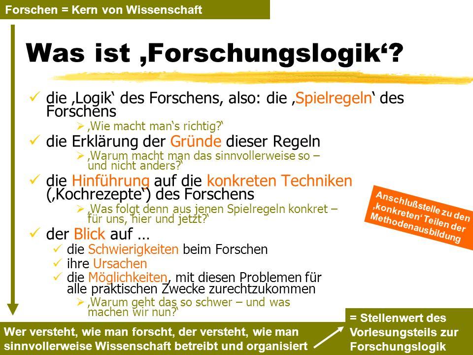 TU Dresden – Institut für Politikwissenschaft – Prof. Dr. Werner J. Patzelt Was ist 'Forschungslogik'? die 'Logik' des Forschens, also: die 'Spielrege