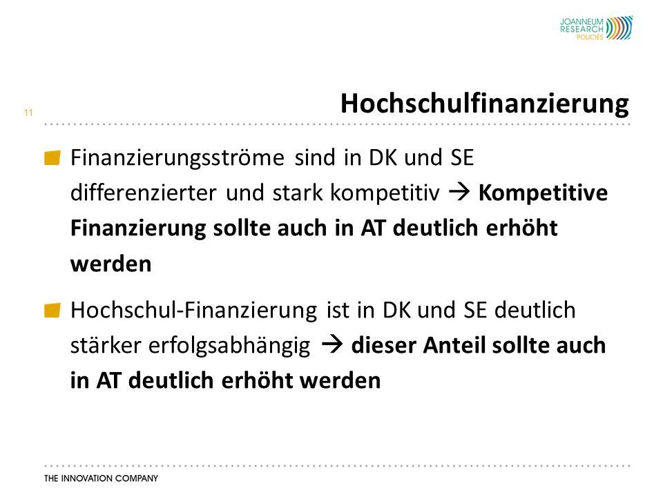 Hochschulfinanzierung 11 Finanzierungsströme sind in DK und SE differenzierter und stark kompetitiv  Kompetitive Finanzierung sollte auch in AT deutlich erhöht werden Hochschul-Finanzierung ist in DK und SE deutlich stärker erfolgsabhängig  dieser Anteil sollte auch in AT deutlich erhöht werden