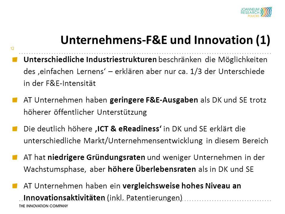 Unternehmens-F&E und Innovation (1) 12 Unterschiedliche Industriestrukturen beschränken die Möglichkeiten des 'einfachen Lernens' – erklären aber nur ca.